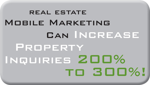 increase property inquiries
